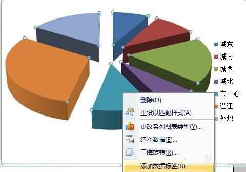 excel制作数据分析的三维饼图
